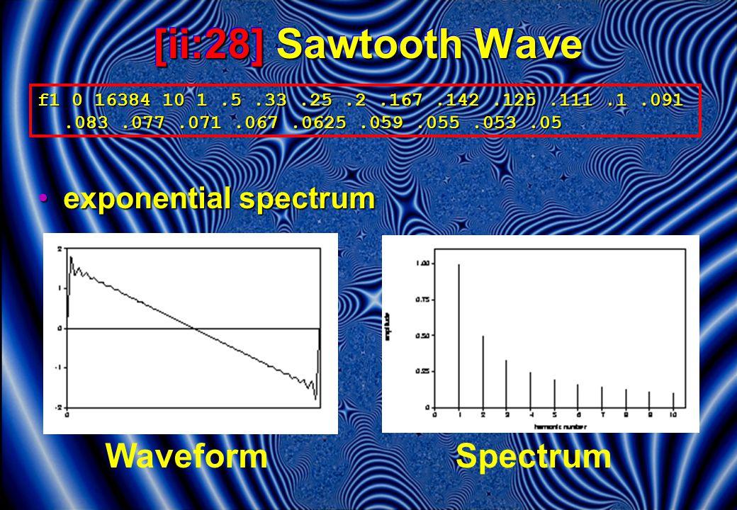 [ii:28] Sawtooth Wave exponential spectrumexponential spectrum f1 0 16384 10 1.5.33.25.2.167.142.125.111.1.091.083.077.071.067.0625.059.055.053.05 WaveformSpectrum