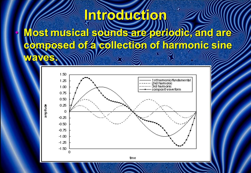 IntroductionIntroduction Most musical sounds are periodic, and are composed of a collection of harmonic sine waves.Most musical sounds are periodic, and are composed of a collection of harmonic sine waves.