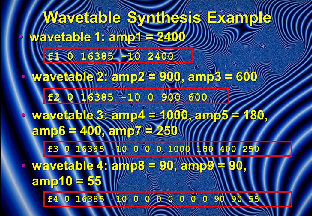 Wavetable Synthesis Example wavetable 1: amp1 = 2400wavetable 1: amp1 = 2400 f1 0 16385 -10 2400 wavetable 2: amp2 = 900, amp3 = 600wavetable 2: amp2 = 900, amp3 = 600 wavetable 3: amp4 = 1000, amp5 = 180, amp6 = 400, amp7 = 250wavetable 3: amp4 = 1000, amp5 = 180, amp6 = 400, amp7 = 250 f2 0 16385 -10 0 900 600 f3 0 16385 -10 0 0 0 1000 180 400 250 wavetable 4: amp8 = 90, amp9 = 90, amp10 = 55wavetable 4: amp8 = 90, amp9 = 90, amp10 = 55 f4 0 16385 -10 0 0 0 0 0 0 0 90 90 55
