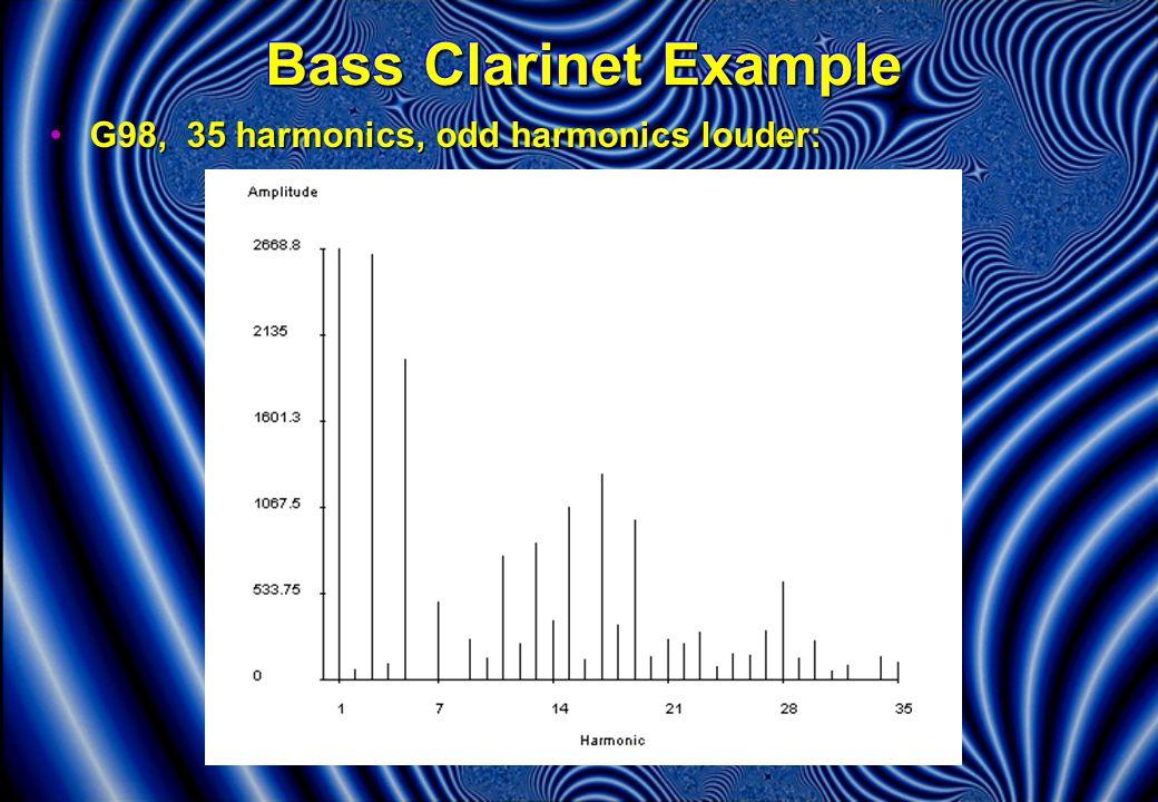 Bass Clarinet Example G98, 35 harmonics, odd harmonics louder:G98, 35 harmonics, odd harmonics louder: