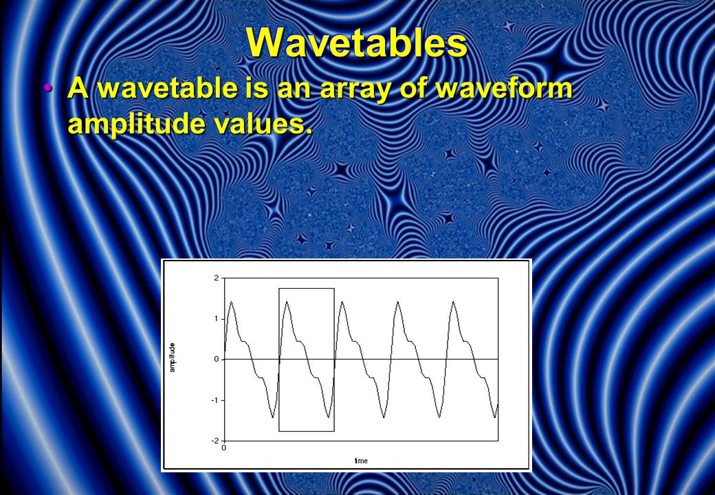 WavetablesWavetables A wavetable is an array of waveform amplitude values.A wavetable is an array of waveform amplitude values.
