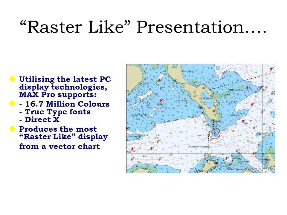 Raster Like Presentation….