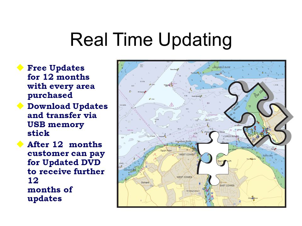 Real Time Updating  Free Updates for 12 months with every area purchased  Download Updates and transfer via USB memory stick  After 12 months customer can pay for Updated DVD to receive further 12 months of updates