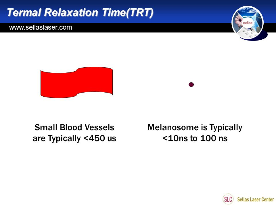 www.sellas.kr Small Blood Vessels are Typically <450 us Melanosome is Typically <10ns to 100 ns Termal Relaxation Time(TRT) www.sellaslaser.com