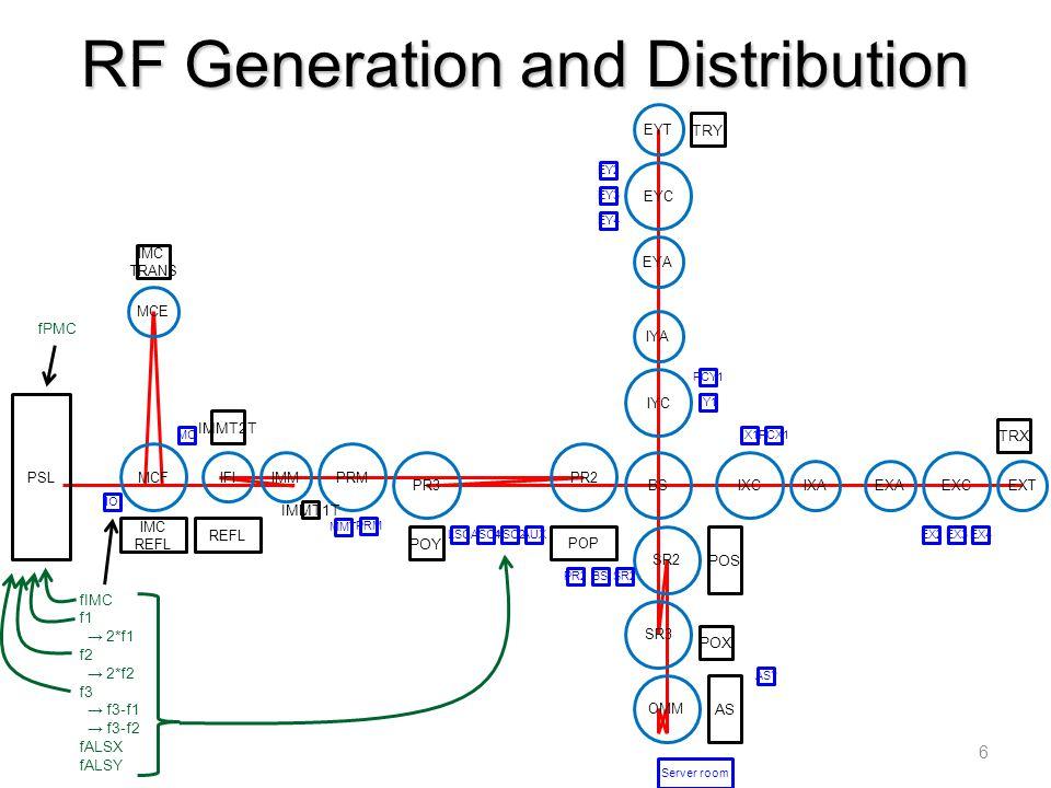 RF Generation and Distribution 6 MCF IFIIMM MCE PRM PR3 PR2 BS SR2 SR3 OMM IYC IYA EYA EYC EYT IXC IXAEXA EXC EXT IMC REFL REFL IMC TRANS IMMT2T IMMT1T POY POX POP POS TRY TRX AS IO MC MMT PRM LSCASC1ASC2 AUX PR2BSSR2 IX1 PCX1 IY1 PCY1 EY2 EY3 EY4 EX2EX3EX4 PSL Server room fIMC f1 → 2*f1 f2 → 2*f2 f3 → f3-f1 → f3-f2 fALSX fALSY fPMC AS?