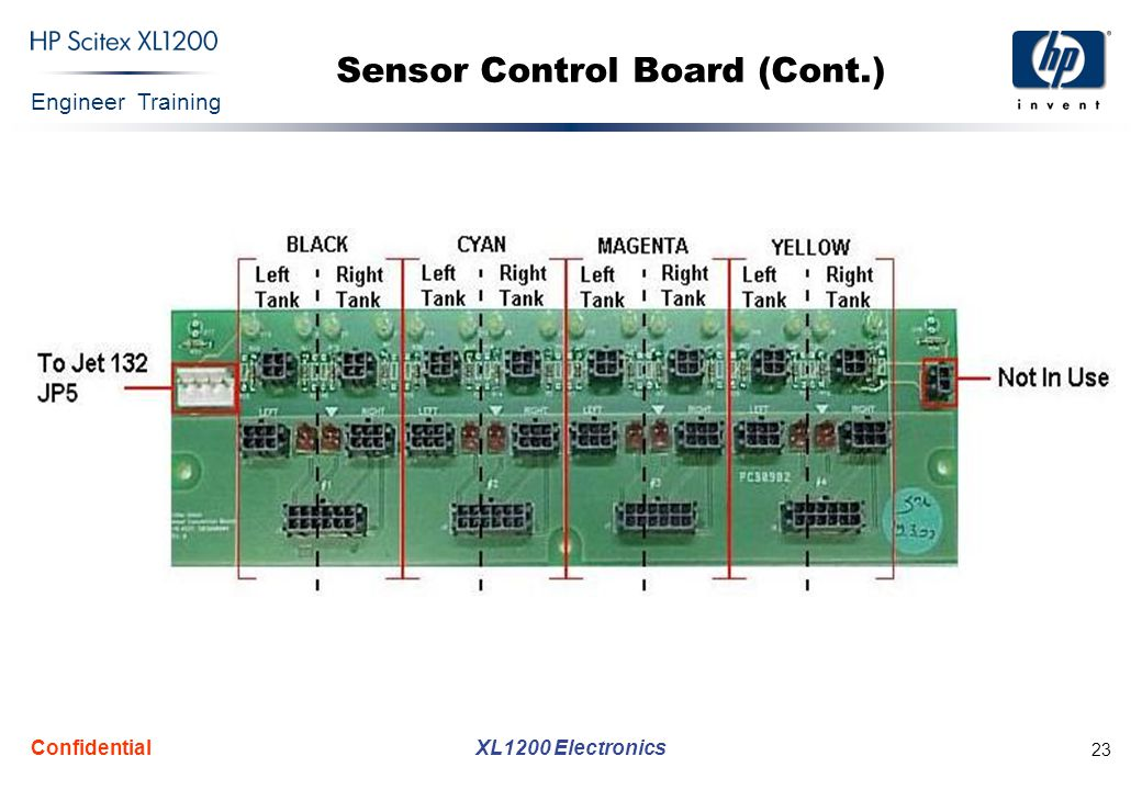 Engineer Training XL1200 Electronics Confidential 23 Sensor Control Board (Cont.)