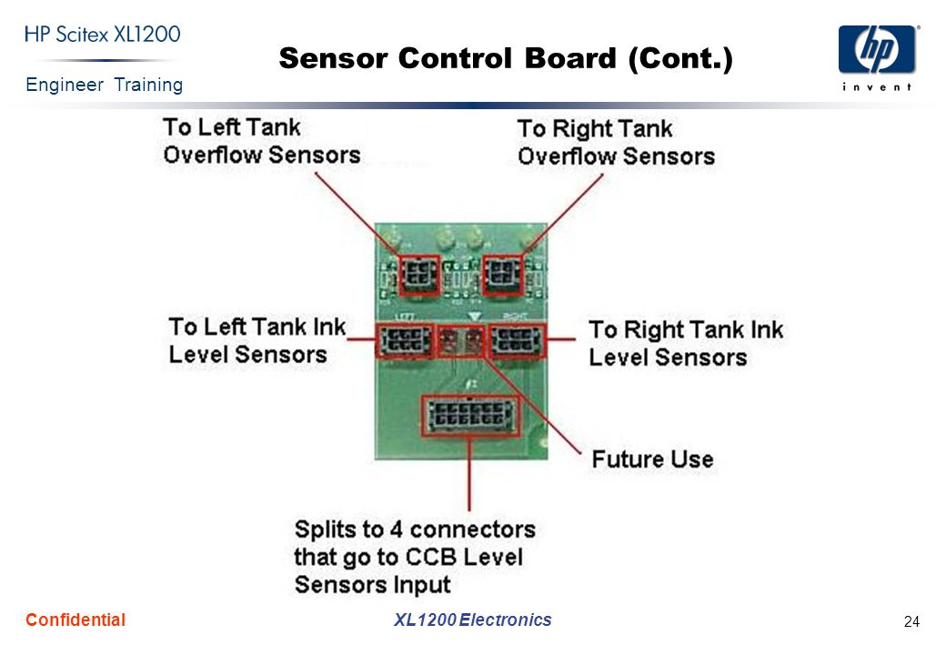 Engineer Training XL1200 Electronics Confidential 24 Sensor Control Board (Cont.)