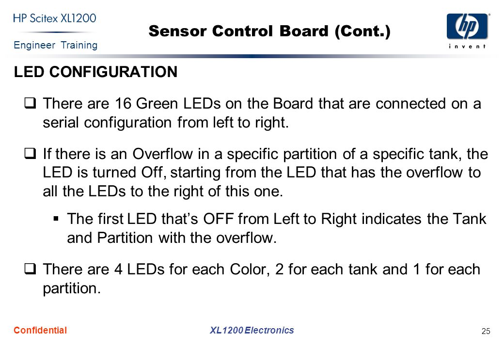 Engineer Training XL1200 Electronics Confidential 25 Sensor Control Board (Cont.) LED CONFIGURATION  There are 16 Green LEDs on the Board that are connected on a serial configuration from left to right.