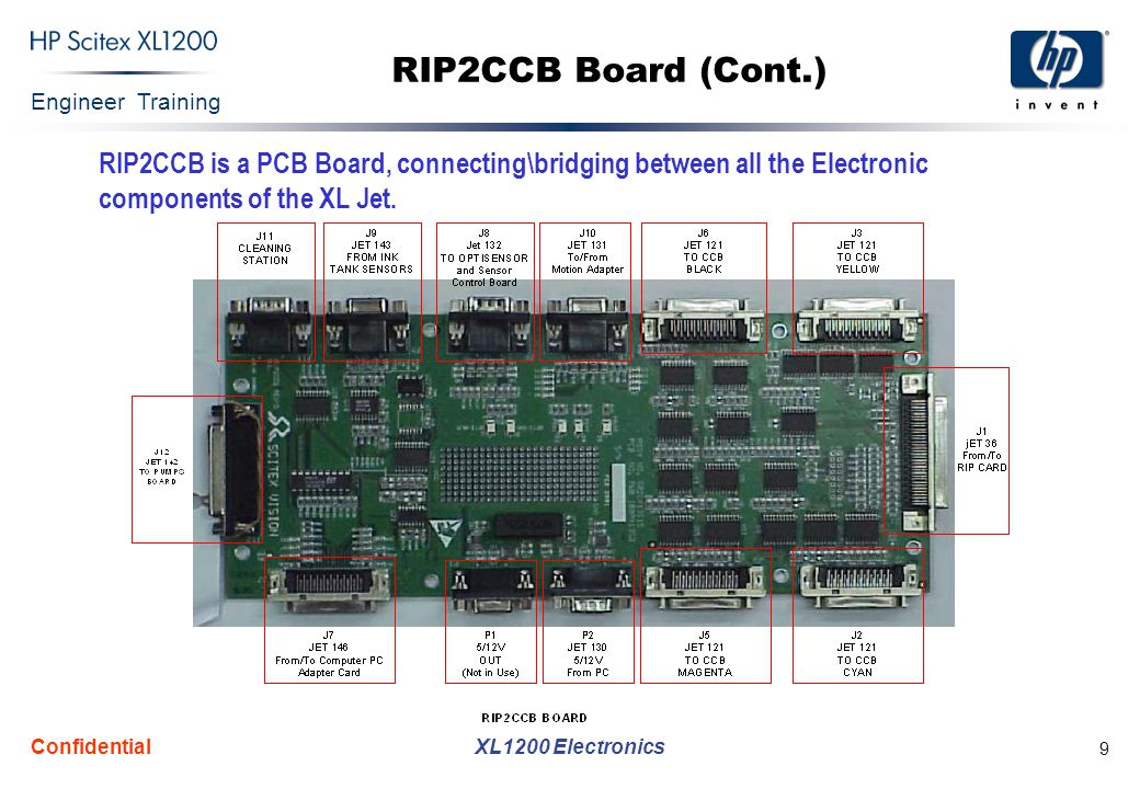 Engineer Training XL1200 Electronics Confidential 10 CCB 2 Board Overview:  The CCB board is a PCB board.