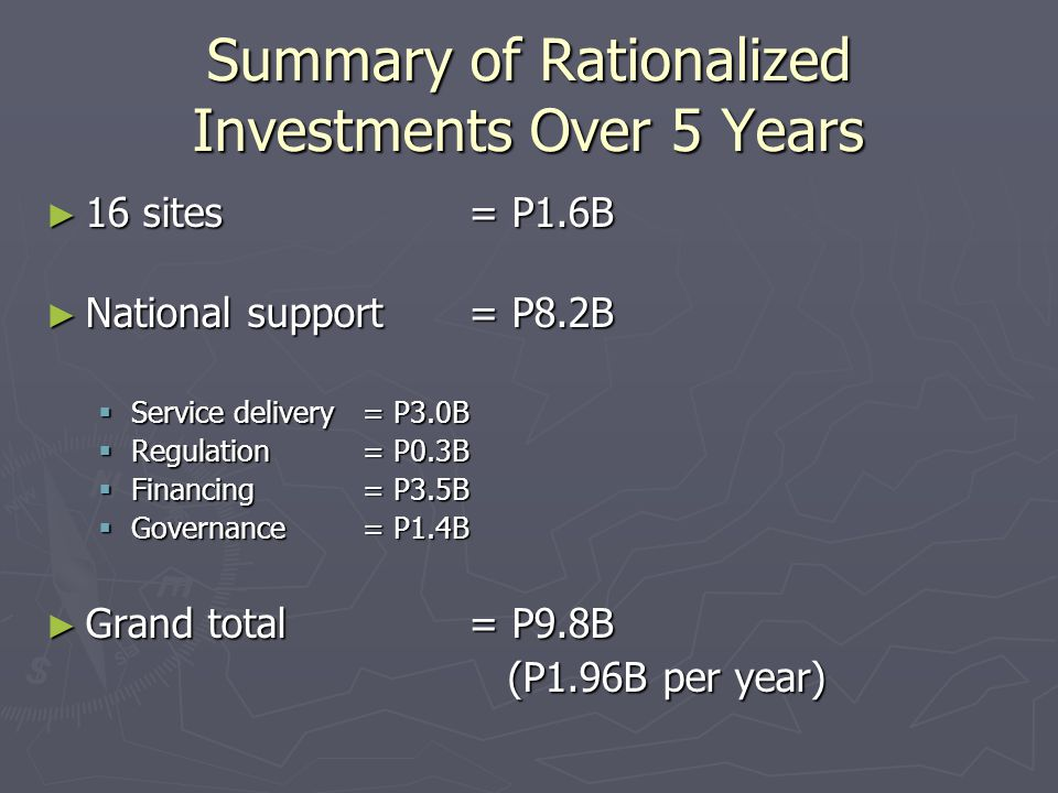 Summary of Rationalized Investments Over 5 Years ► 16 sites= P1.6B ► National support= P8.2B  Service delivery= P3.0B  Regulation= P0.3B  Financing= P3.5B  Governance= P1.4B ► Grand total= P9.8B (P1.96B per year) (P1.96B per year)