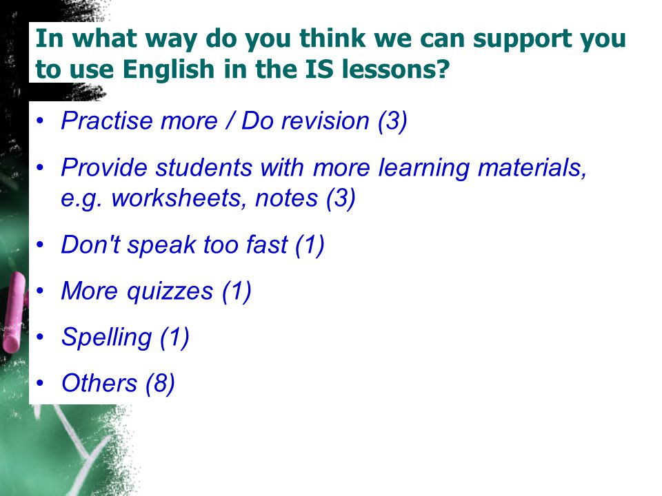 In what way do you think we can support you to use English in the IS lessons? Practise more / Do revision (3) Provide students with more learning mate
