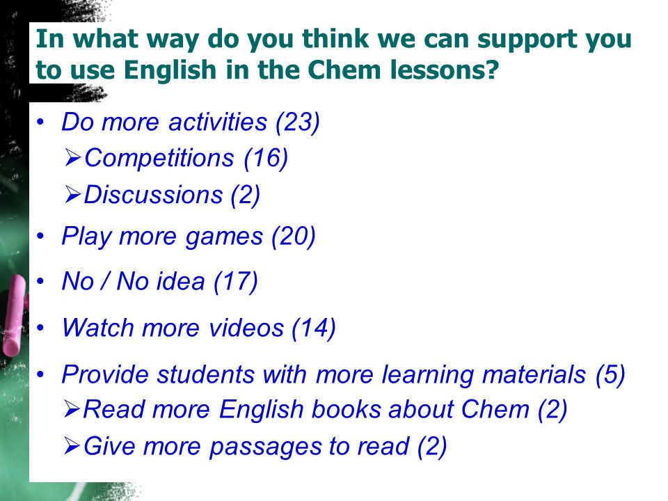 In what way do you think we can support you to use English in the Chem lessons? Do more activities (23) Play more games (20) No / No idea (17) Watch m