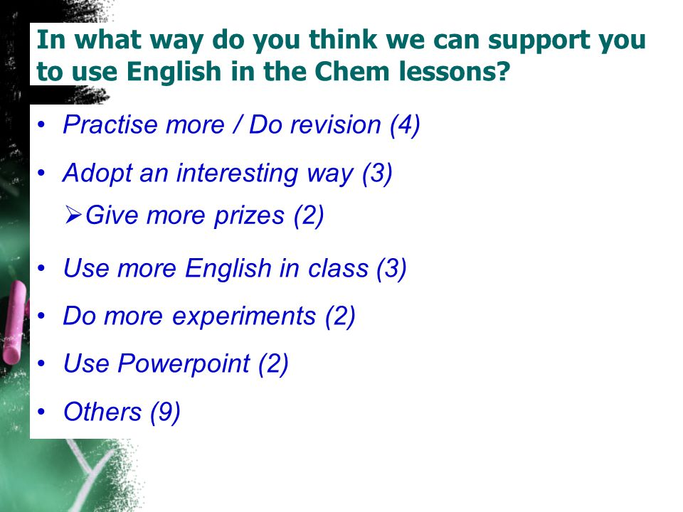 In what way do you think we can support you to use English in the Chem lessons? Practise more / Do revision (4) Adopt an interesting way (3) Use more