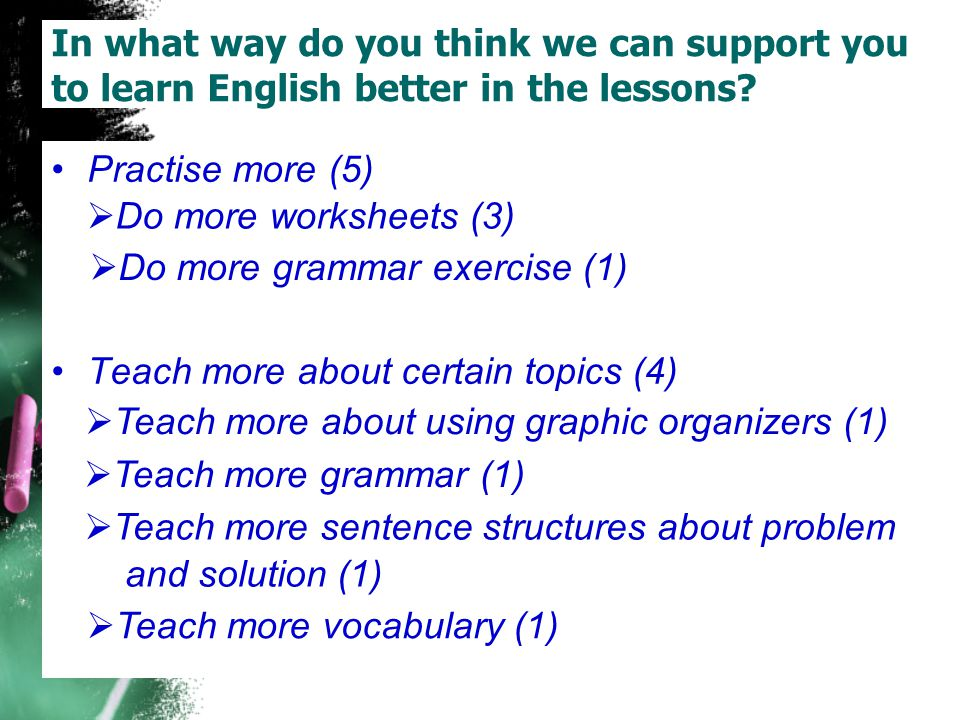In what way do you think we can support you to use English in the Chem lessons.