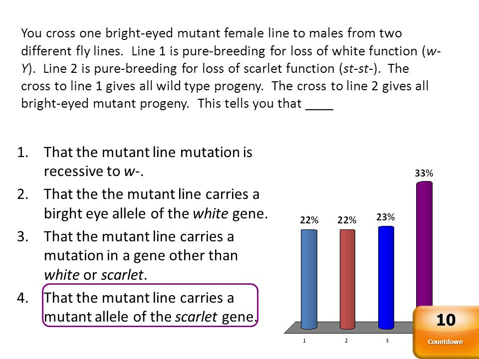 1.That the mutant line mutation is recessive to w-.