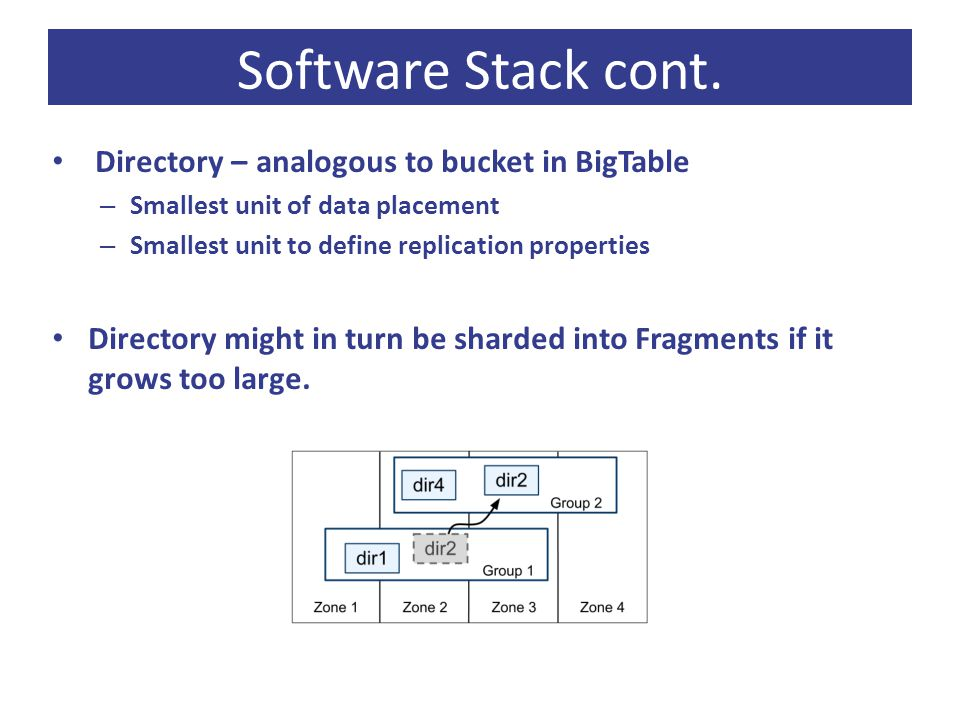 Software Stack cont.