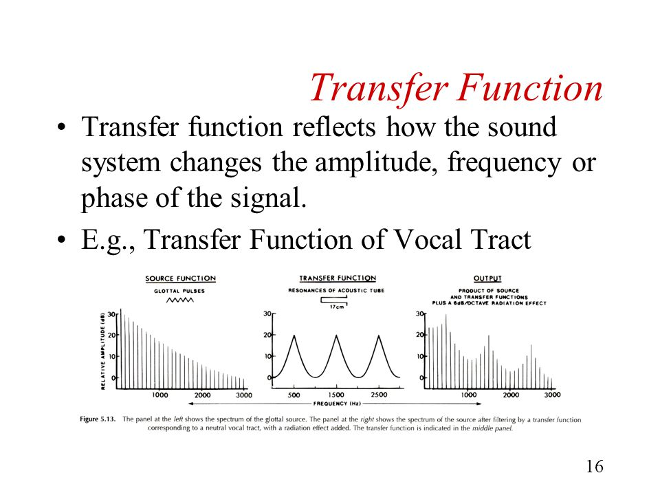 15 Transfer Function Background: Need to understand sound system, which is anything that responds to sound.