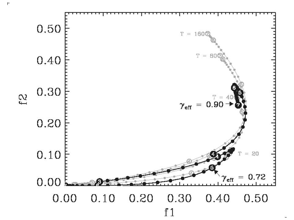 Gamma_eff on f1f2 (0.72, 0.90)