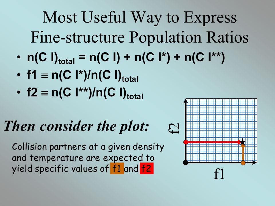 Most Useful Way to Express Fine-structure Population Ratios n(C I) total = n(C I) + n(C I*) + n(C I**) f1  n(C I*)/n(C I) total f2  n(C I**)/n(C I) total f1 f2 Then consider the plot: Collision partners at a given density and temperature are expected to yield specific values of f1 and f2