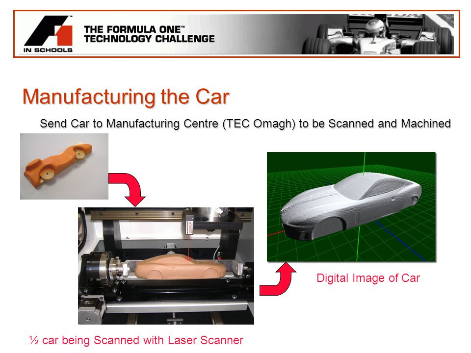 Manufacturing the Car Send Car to Manufacturing Centre (TEC Omagh) to be Scanned and Machined ½ car being Scanned with Laser Scanner Digital Image of