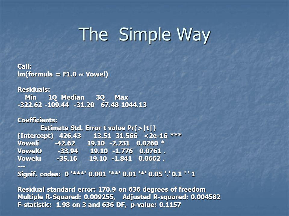 The Simple Way Call: lm(formula = F1.0 ~ Vowel) Residuals: Min 1Q Median 3Q Max Min 1Q Median 3Q Max -322.62 -109.44 -31.20 67.48 1044.13 Coefficients