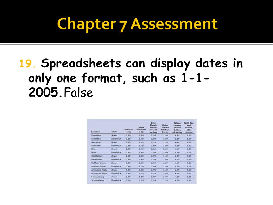18. In a worksheet, labels are typically used for headings or explanations. True