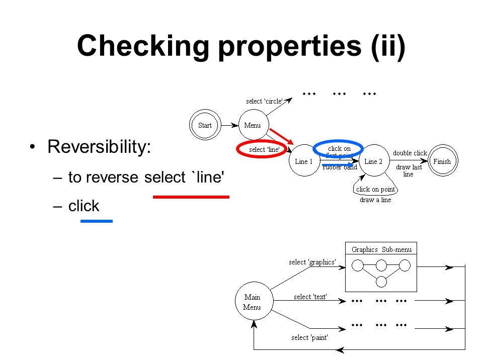 Checking properties (ii) Reversibility: –to reverse select `line –click