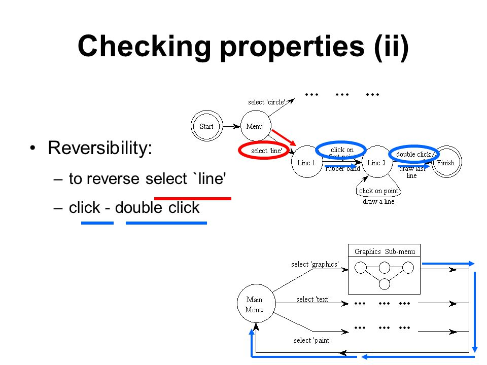 Checking properties (ii) Reversibility: –to reverse select `line –click - double click
