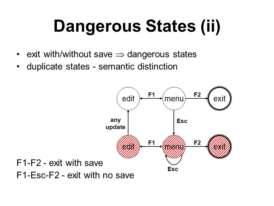 Dangerous States (ii) exit with/without save  dangerous states duplicate states - semantic distinction F1-F2 - exit with save F1-Esc-F2 - exit with no save edit exit menu F1F2 Esc edit exit menu F1F2 Esc any update