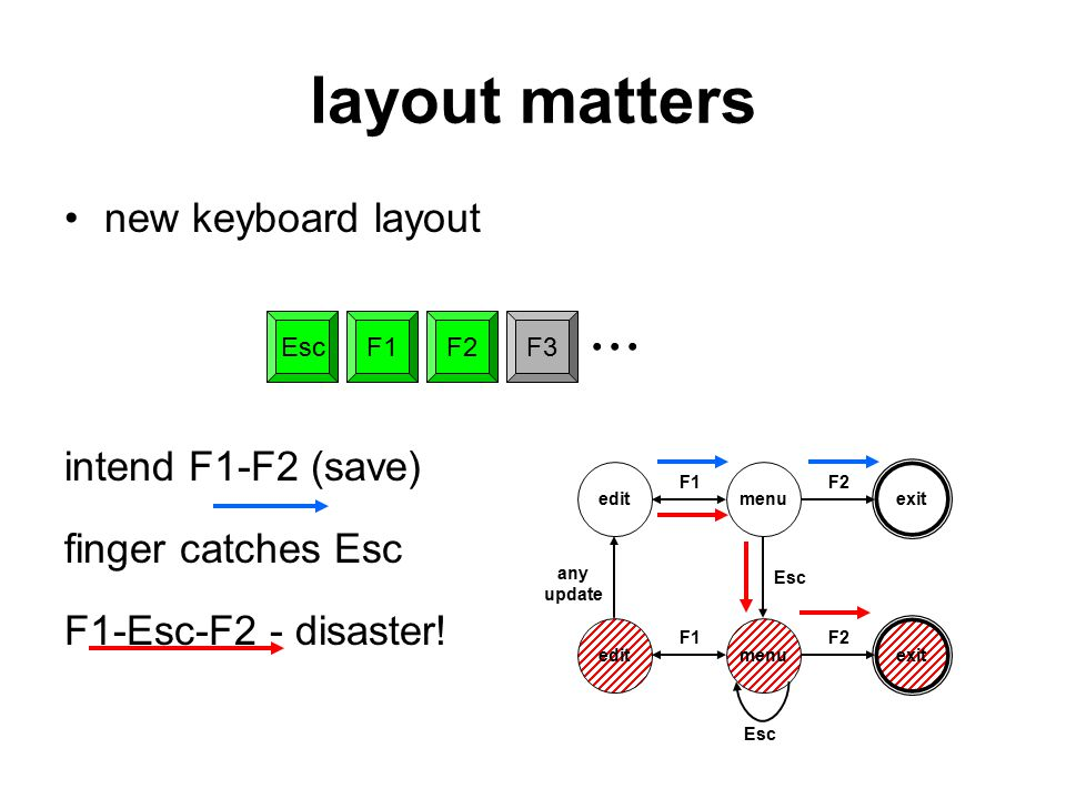 layout matters new keyboard layout intend F1-F2 (save) finger catches Esc F1-Esc-F2 - disaster.