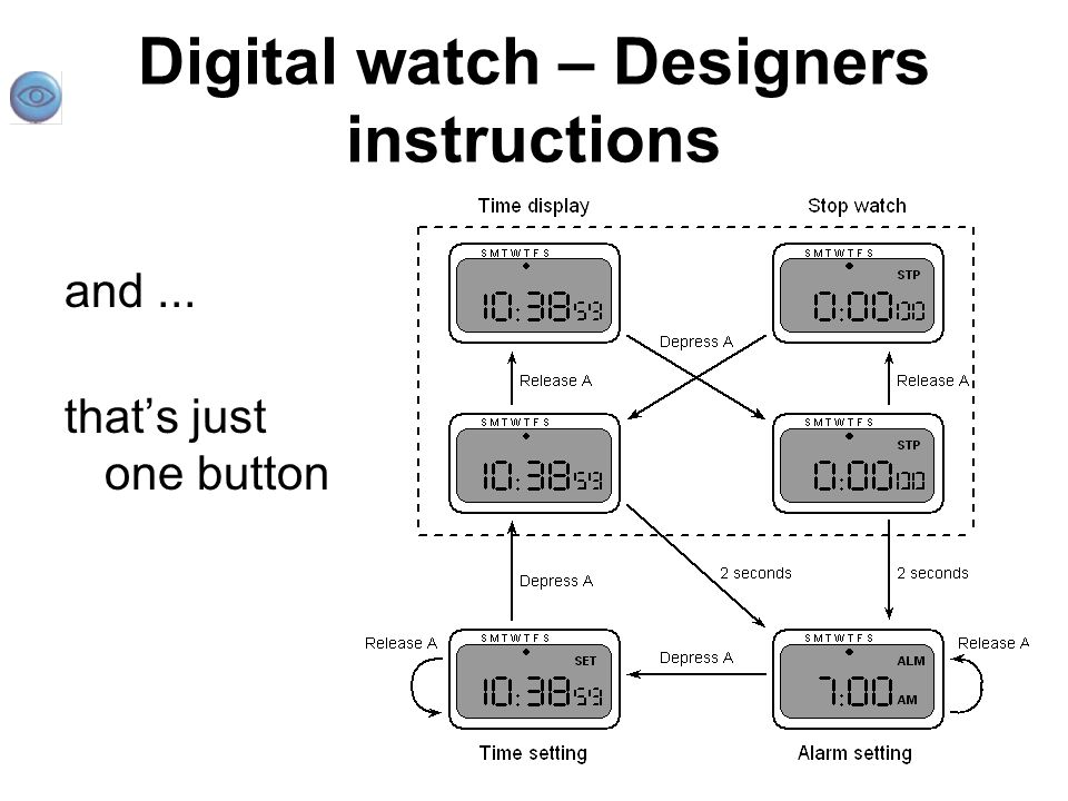 Digital watch – Designers instructions and... that's just one button