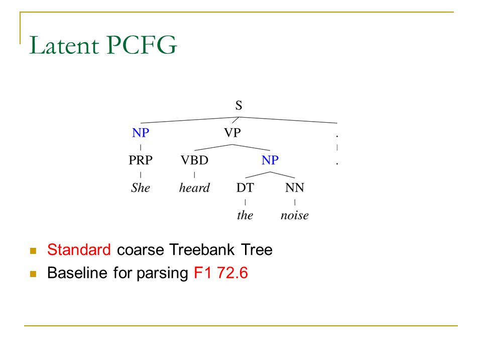 Parent annotated trees [Johnson '98], [Klein & Manning '03] F1 86.3 Latent PCFG