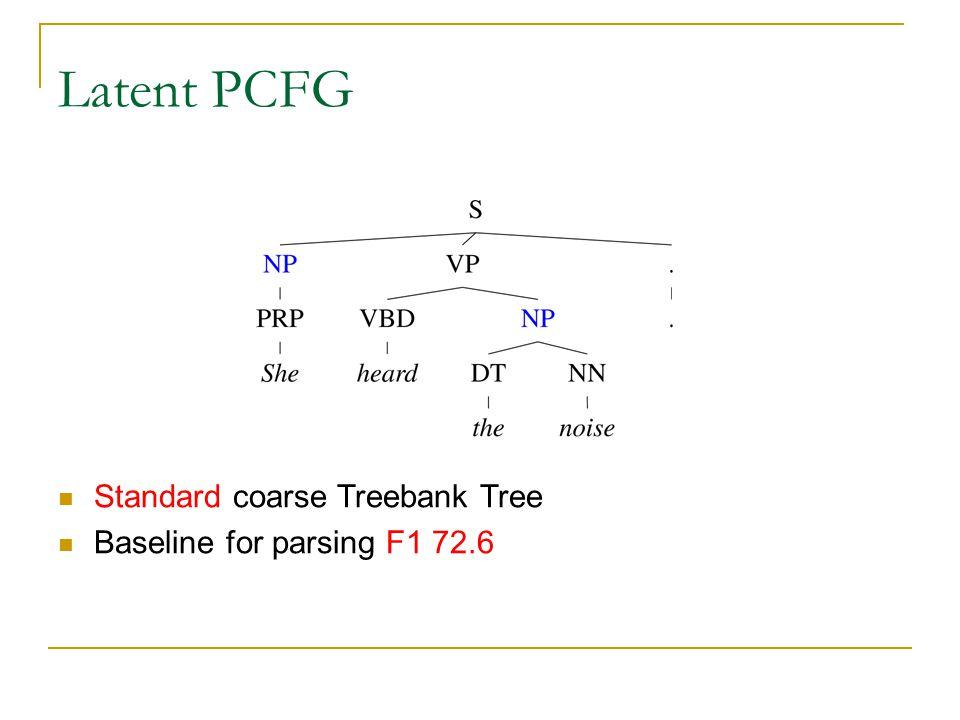 Latent PCFG Standard coarse Treebank Tree Baseline for parsing F1 72.6