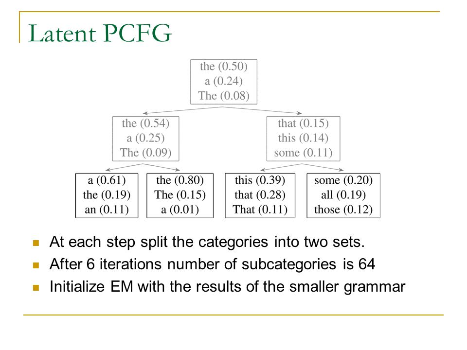Latent PCFG At each step split the categories into two sets. After 6 iterations number of subcategories is 64 Initialize EM with the results of the sm