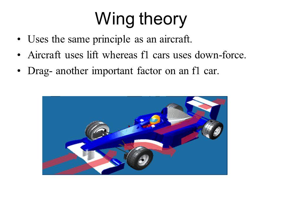 CFD Analysis F1 Car