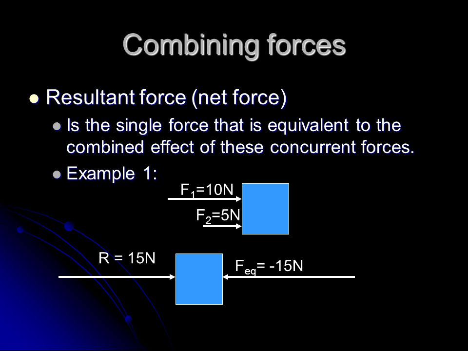 The diagram below represents a force vector A, and resultant vector, R.