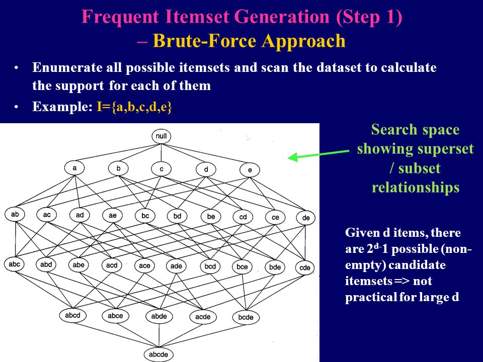 Frequent Itemset Generation (Step 1) – Brute-Force Approach Enumerate all possible itemsets and scan the dataset to calculate the support for each of