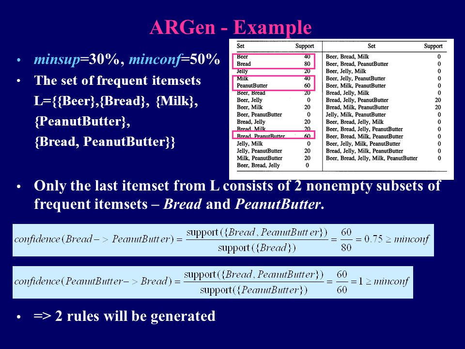 ARGen - Example minsup=30%, minconf=50% The set of frequent itemsets L={{Beer},{Bread}, {Milk}, {PeanutButter}, {Bread, PeanutButter}} Only the last i