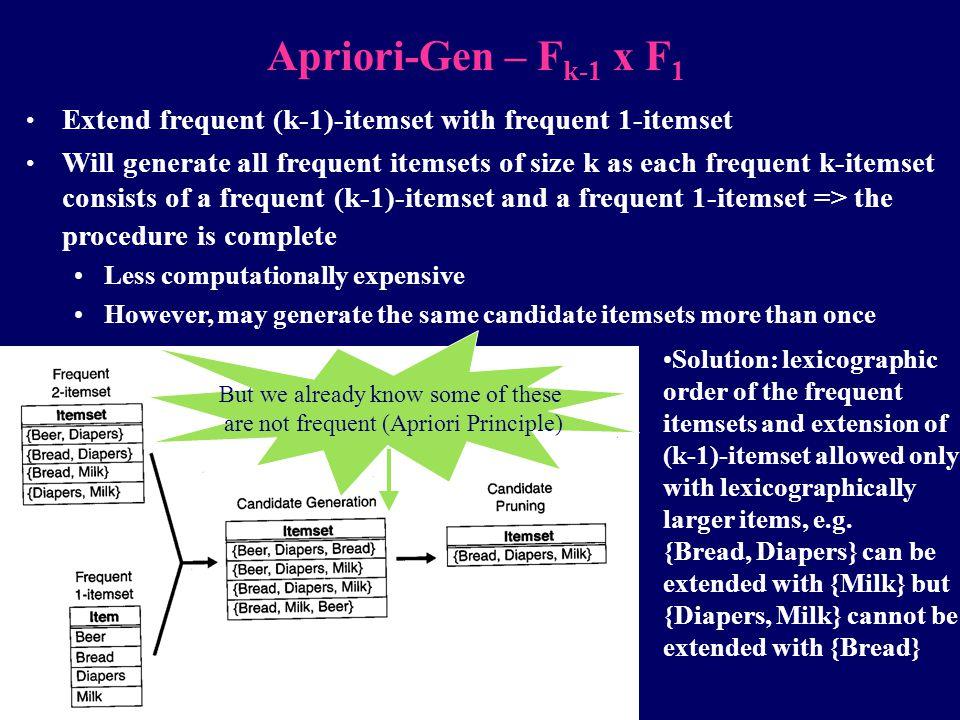 Apriori-Gen – F k-1 x F 1 Extend frequent (k-1)-itemset with frequent 1-itemset Will generate all frequent itemsets of size k as each frequent k-items