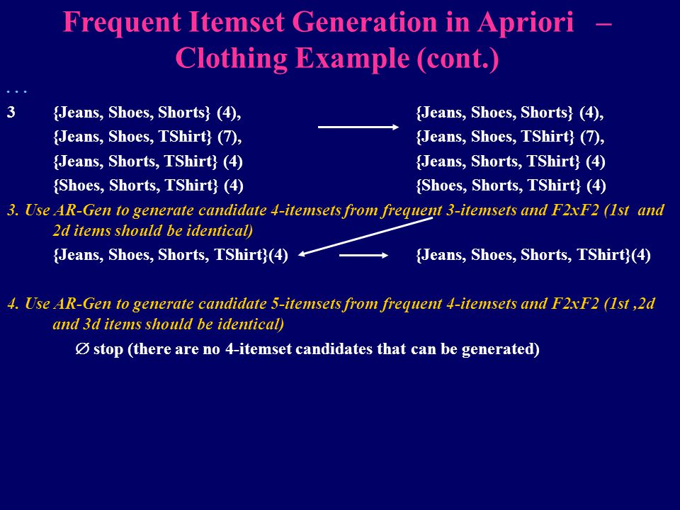 Frequent Itemset Generation in Apriori – Clothing Example (cont.)... 3{Jeans, Shoes, Shorts} (4), {Jeans, Shoes, Shorts} (4),{Jeans, Shoes, TShirt} (7