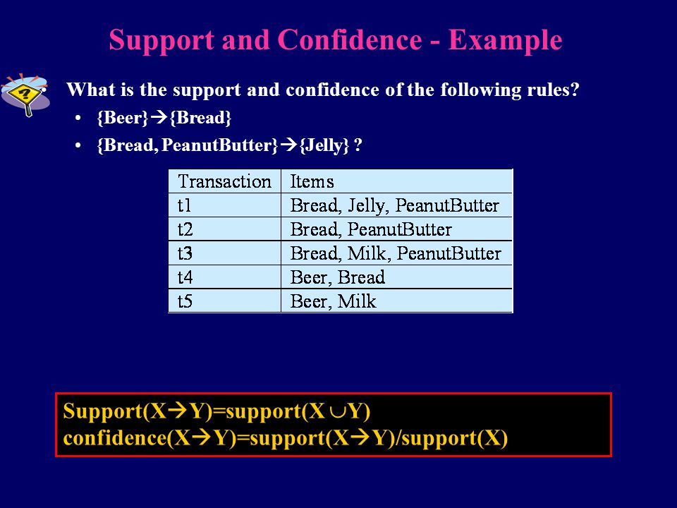 Support and Confidence - Example What is the support and confidence of the following rules? {Beer}  {Bread} {Bread, PeanutButter}  {Jelly} ? Support