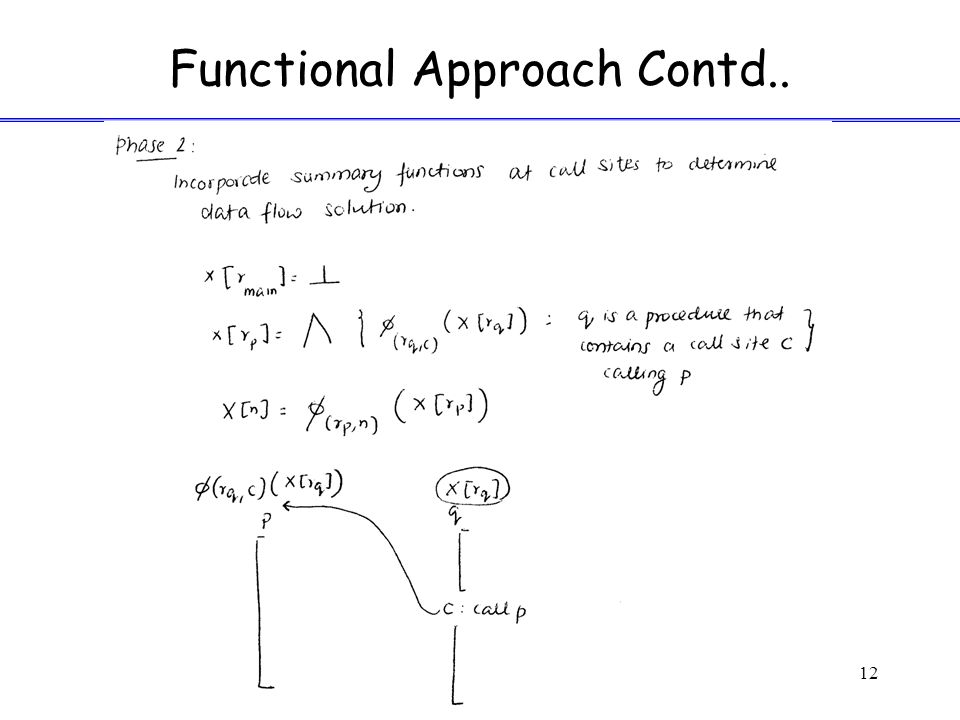Functional Approach Contd.. 12