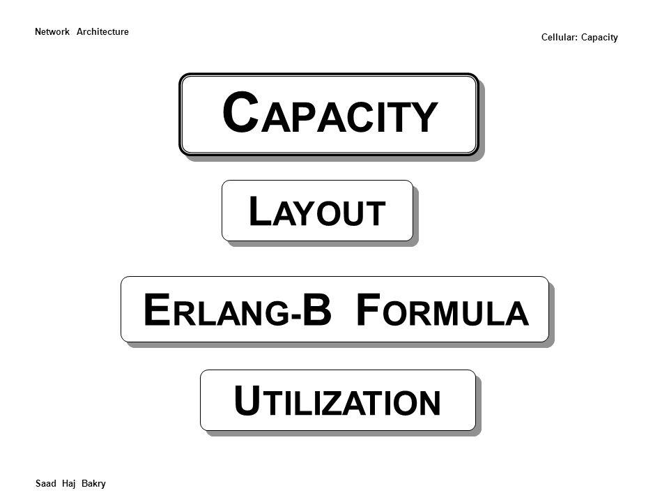 C APACITY Saad Haj Bakry Network Architecture Cellular: Capacity L AYOUT U TILIZATION E RLANG- B F ORMULA