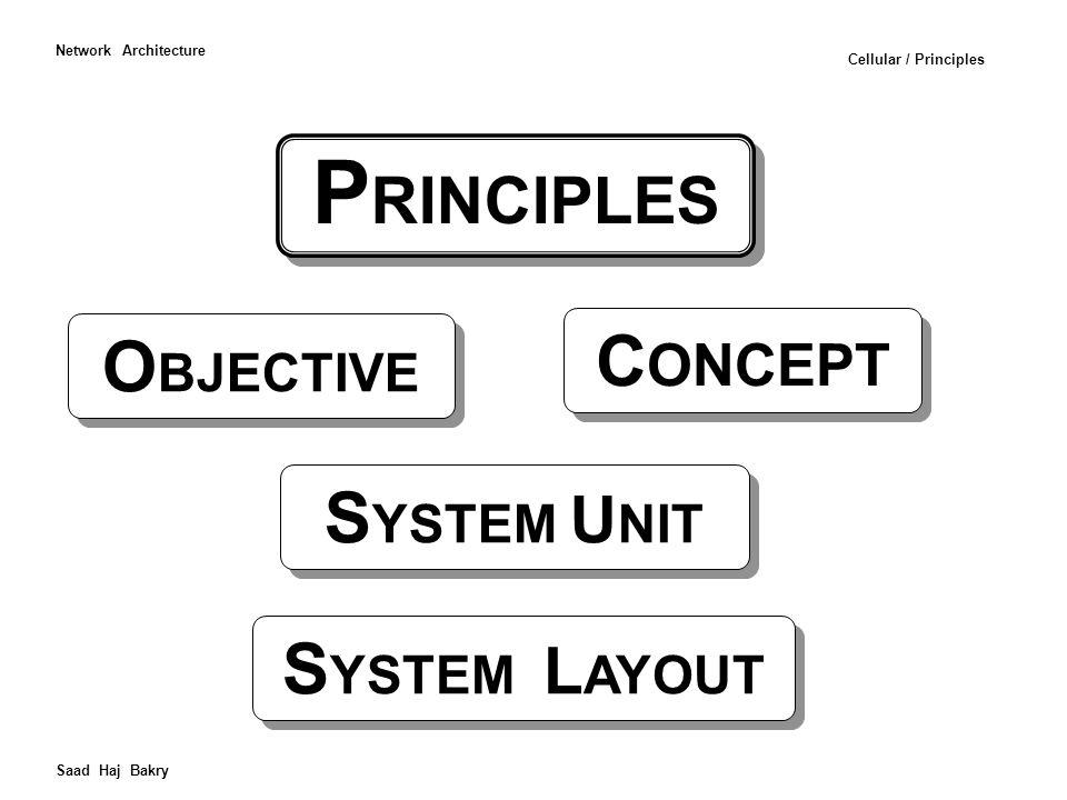 P RINCIPLES Saad Haj Bakry Network Architecture Cellular / Principles O BJECTIVE C ONCEPT S YSTEM U NIT S YSTEM L AYOUT