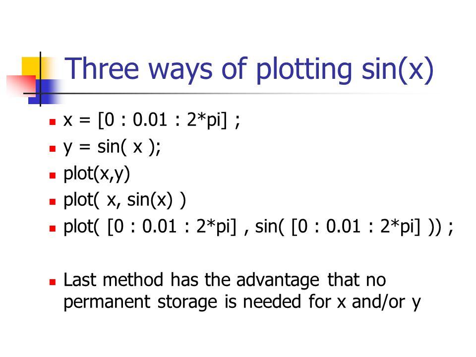 Three ways of plotting sin(x) x = [0 : 0.01 : 2*pi] ; y = sin( x ); plot(x,y) plot( x, sin(x) ) plot( [0 : 0.01 : 2*pi], sin( [0 : 0.01 : 2*pi] )) ; Last method has the advantage that no permanent storage is needed for x and/or y