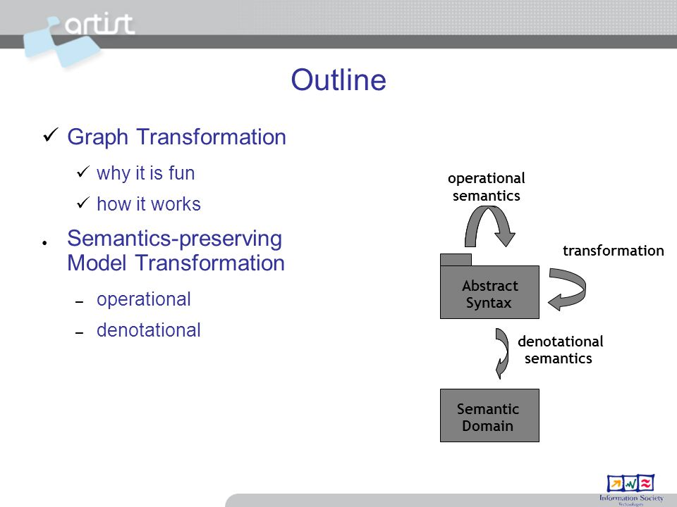Outline Graph Transformation why it is fun how it works ● Semantics-preserving Model Transformation – operational – denotational Abstract Syntax Semantic Domain denotational semantics operational semantics transformation