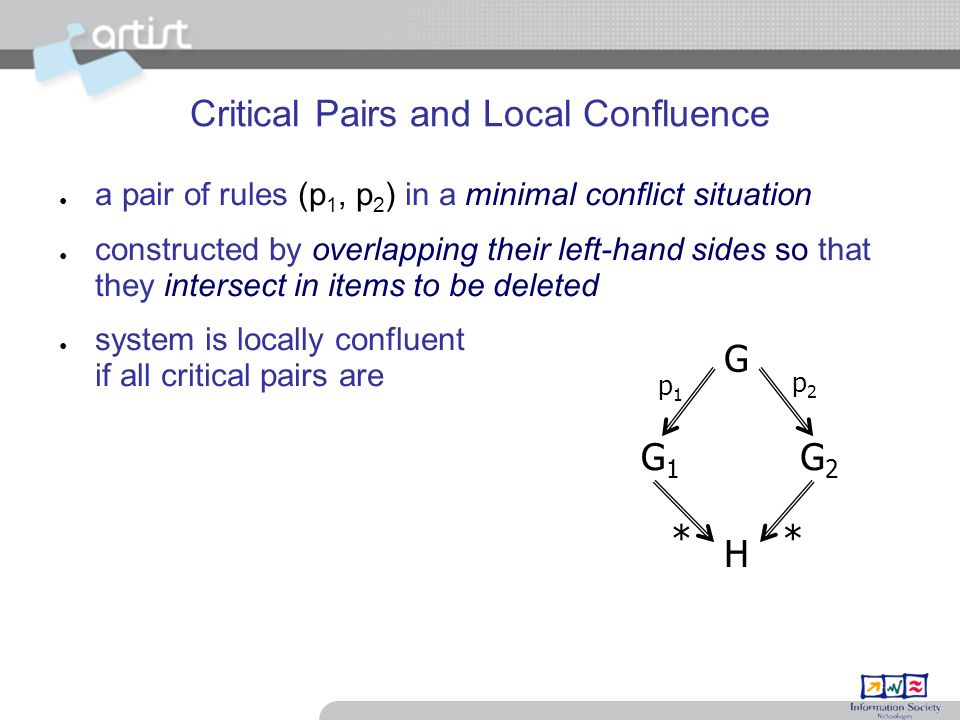 Critical Pairs and Local Confluence ● a pair of rules (p 1, p 2 ) in a minimal conflict situation ● constructed by overlapping their left-hand sides so that they intersect in items to be deleted ● system is locally confluent if all critical pairs are G H * G2G2 G1G1 * p1p1 p2p2
