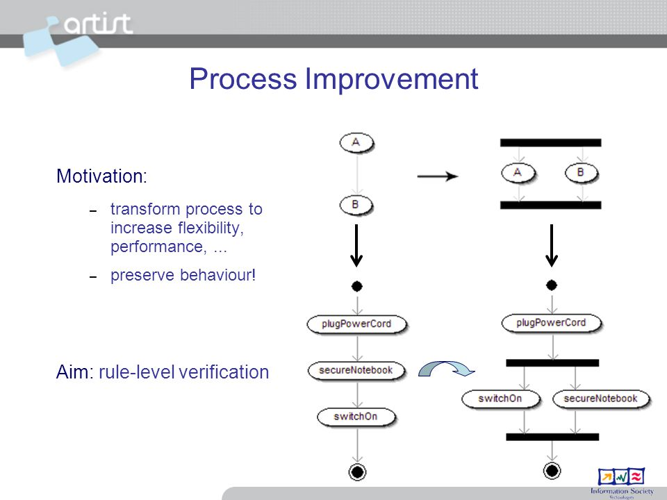 Process Improvement Motivation: – transform process to increase flexibility, performance,...