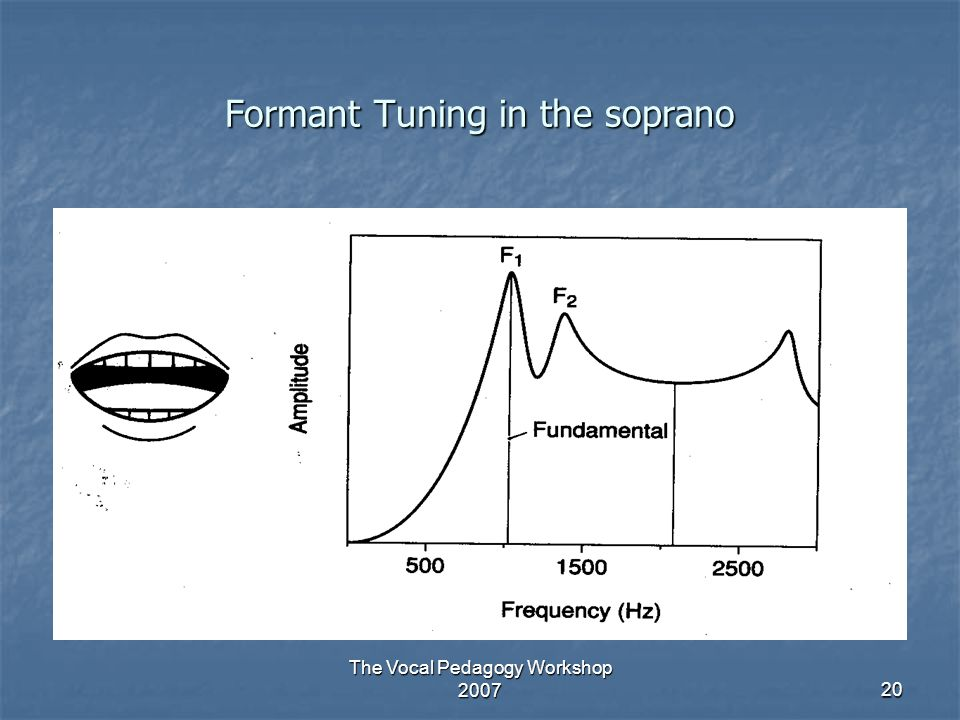 The Vocal Pedagogy Workshop 200720 Formant Tuning in the soprano