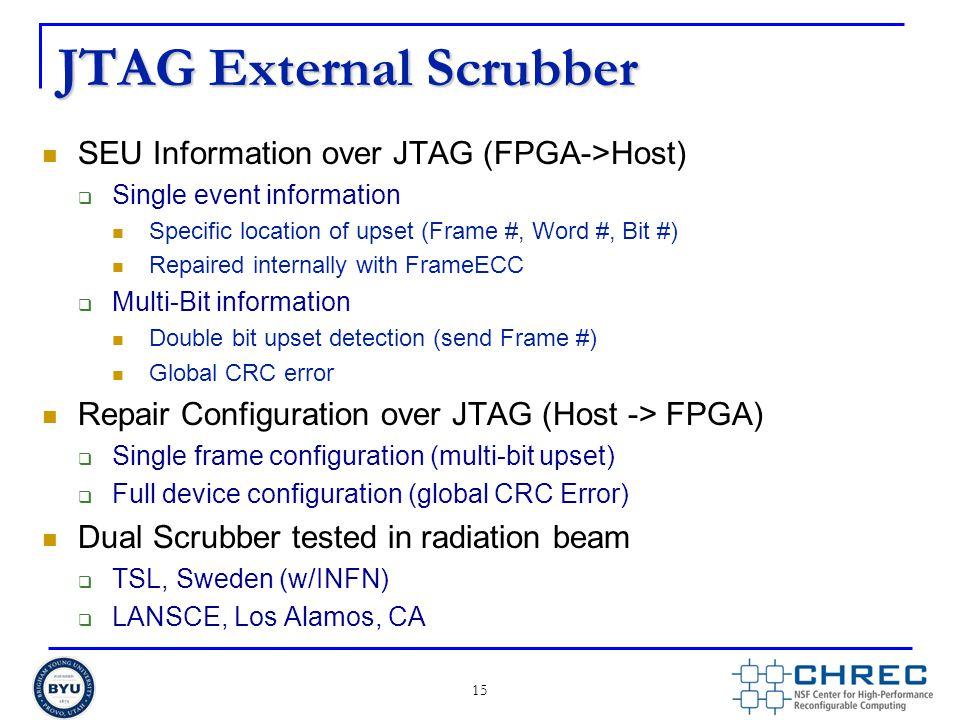 JTAG External Scrubber SEU Information over JTAG (FPGA->Host)  Single event information Specific location of upset (Frame #, Word #, Bit #) Repaired